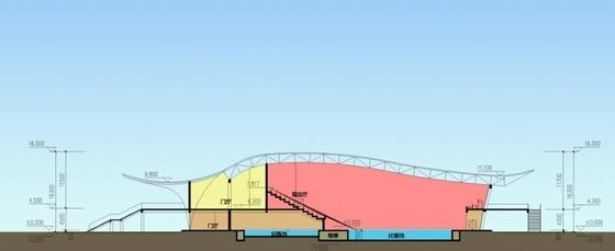 [湖北]市级体育场项目设计方案文本(知名设计院)-市级体育场项目设计方案剖面图