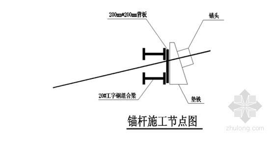 [黑龙江]排桩结合土钉墙基坑支护投标书