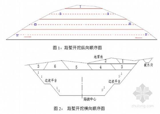 [重庆]47米高边坡锚索框架梁支护施工方案