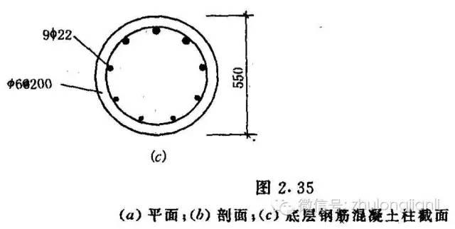 结构施工质量事故案例剖析_3