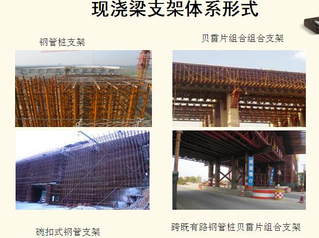 高速公路桥梁工程施工标准化(232页)