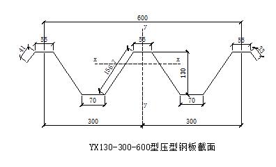 压型钢板和檩条计算例题(word,8页)