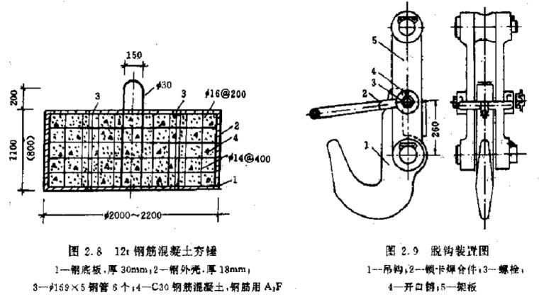 强夯法和强夯置换法培训讲义(共102页,ppt)
