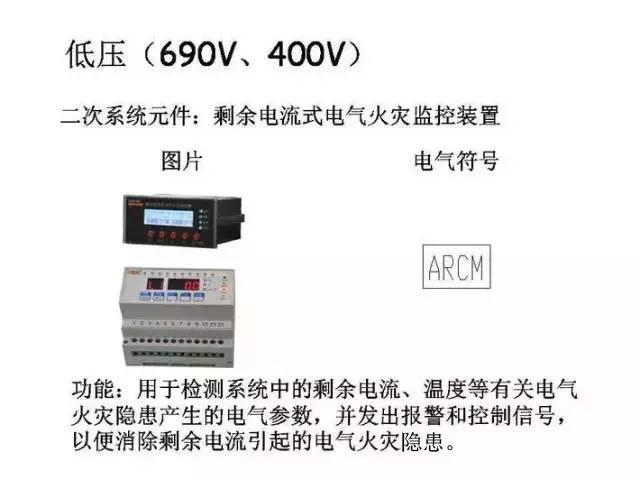 [详解]全面掌握低压配电系统全套电气元器件_28