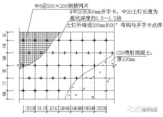 土方、防水施工细部节点图文详解(干货)