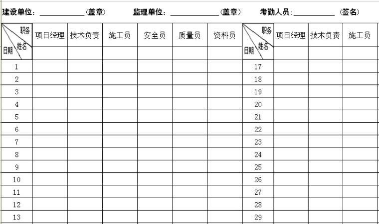 项目部建设施工图资料下载-建设工程项目部管理人员考勤签到表