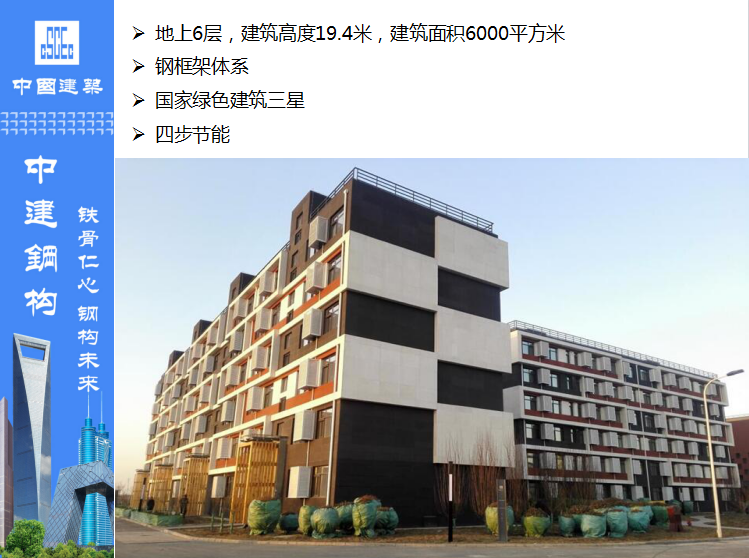 钢结构住宅技术创新及案例(附图丰富)_1