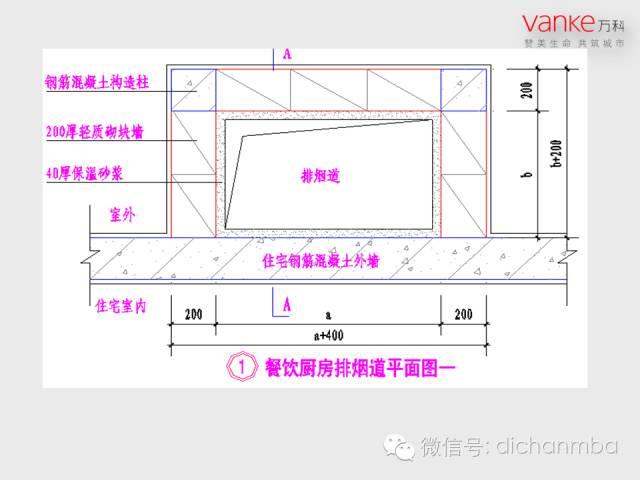 万科房地产施工图设计指导解读(含建筑、结构、地下人防等)_42