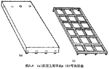 梁格法建模助手解决弯箱梁空间分析问题