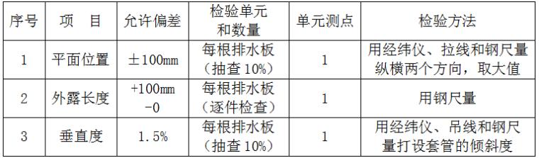 黄骅港散杂货码头工程地基处理施工组织设计_3