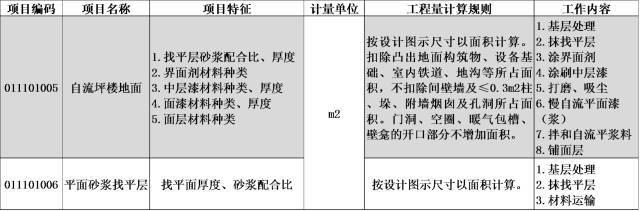 环氧地坪的技术与成本小结(建议收藏)_15