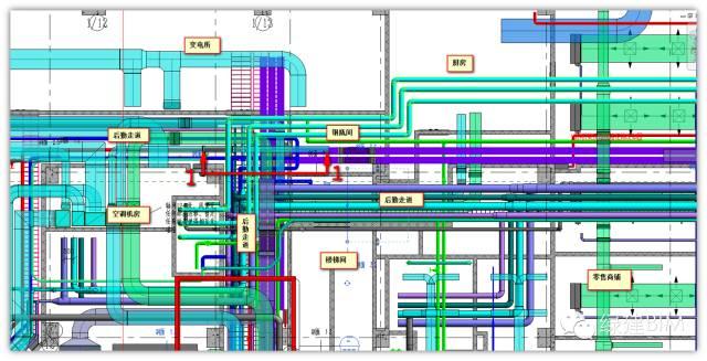BIM机电管线深化设计核查重点,管线交叉、排布避让原则