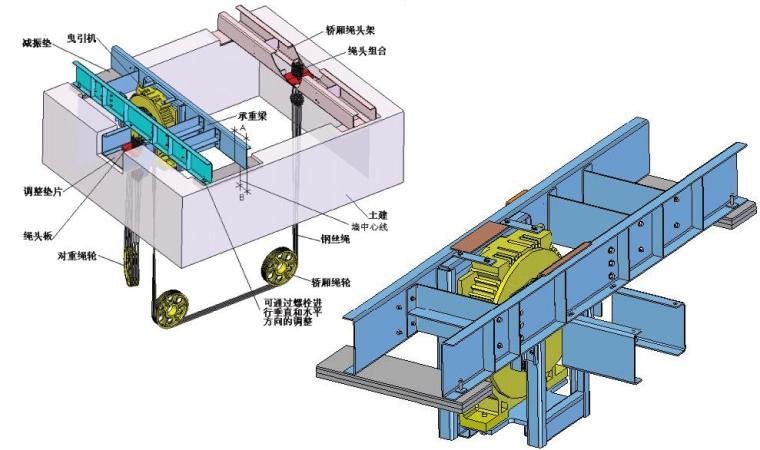建筑工程电扶梯安装培训精华讲义(290页,图片丰富)_13