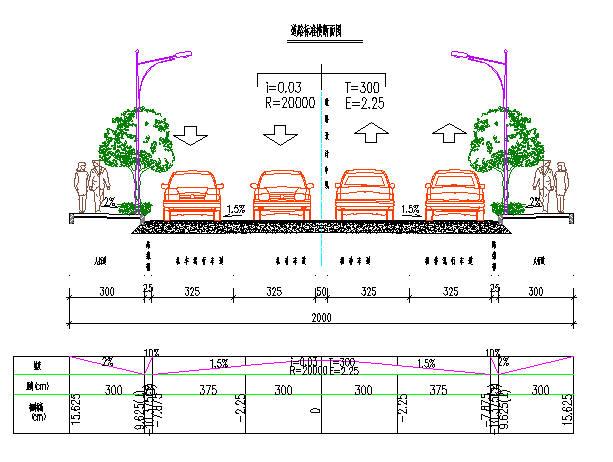 道路工程施工图纸(共133张)_2