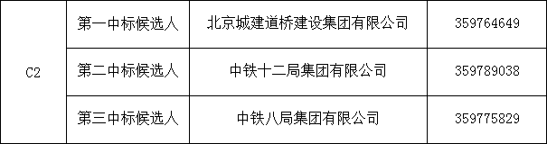 铜鼓至万载高速公路宜丰联络线项目第二批土建主体工程(C1、C2、_3