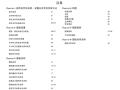 《金螳螂设计研究总院施工图制图规范》