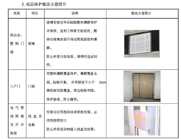 酒店项目精装修工程施工组织设计(168页,附图丰富)_3