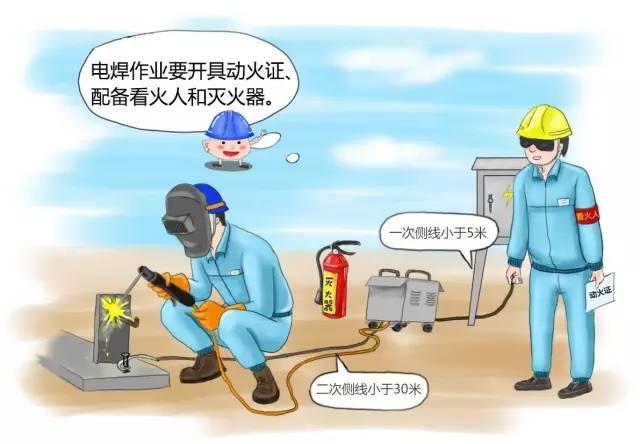 《工程项目施工人员安全指导手册》转给每一位工程人!_56