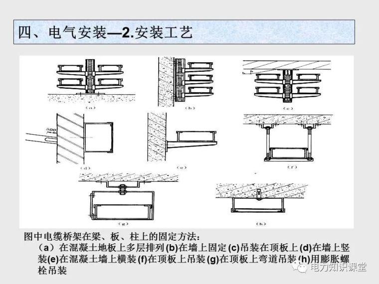 收藏!最详细的电气工程基础教程知识_111