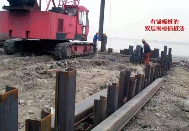 学会11种深基坑支护方式,以后施工深、浅基坑都游刃有余!_33