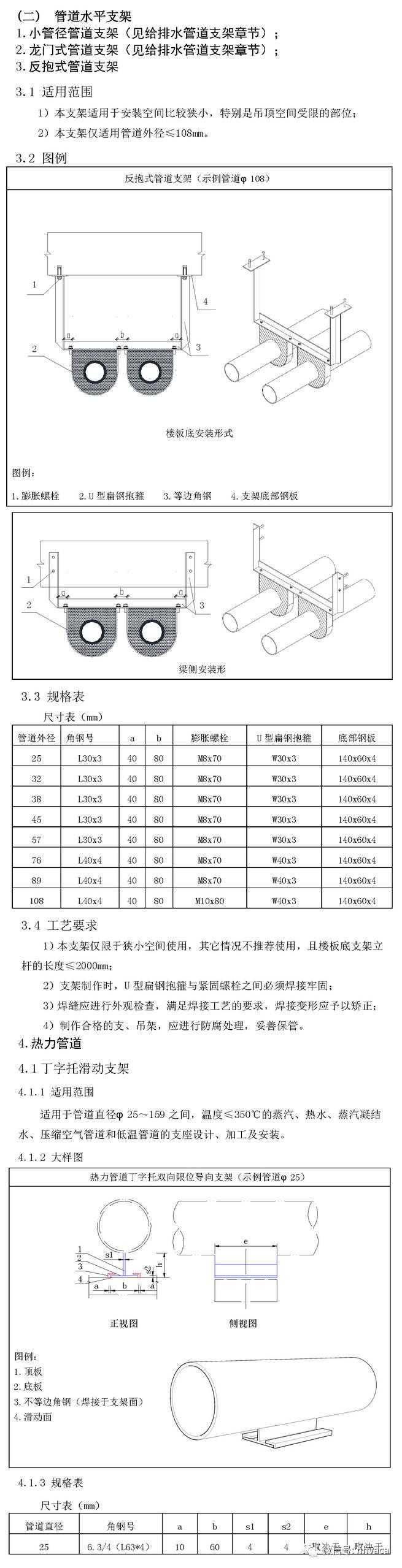 暖通空调施工工艺标准图集(53张图)_5