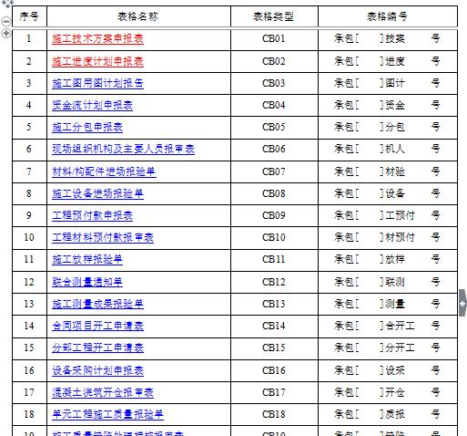水利工程监理资料表(无水印)_3