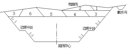高边坡专项施工方案Word版(共46页)_1
