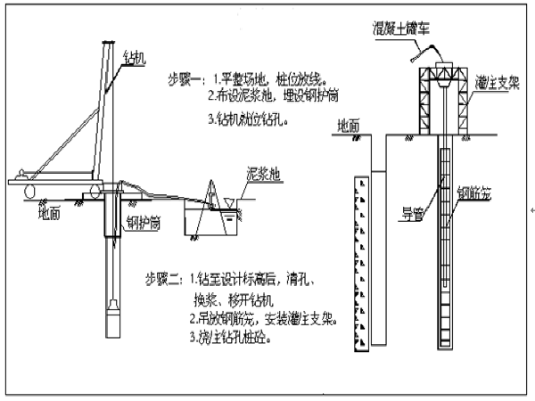 津静中桥工程毕业设计