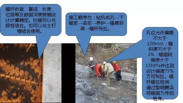 图文解读建筑工程各专业施工细部节点优秀做法_6