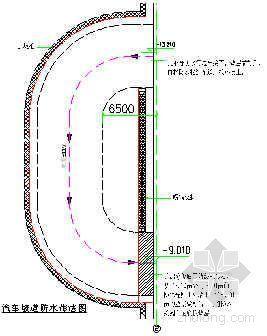 汽车坡道防水作法图