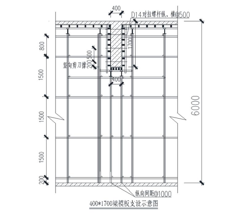 办公楼中心工程高支模专项施工方案(204页,含计算书)