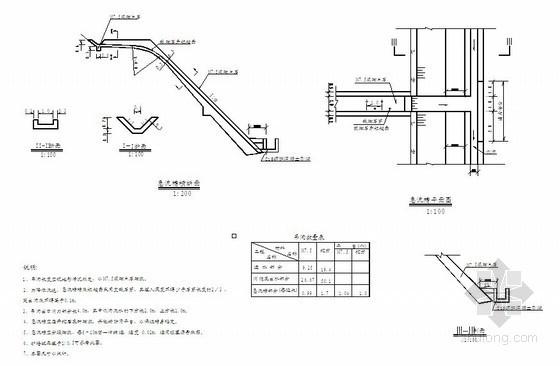 铁路路基护墙、护坡地段吊沟设计大样图