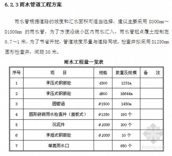 武汉市某道路建设项目可行性研究报告