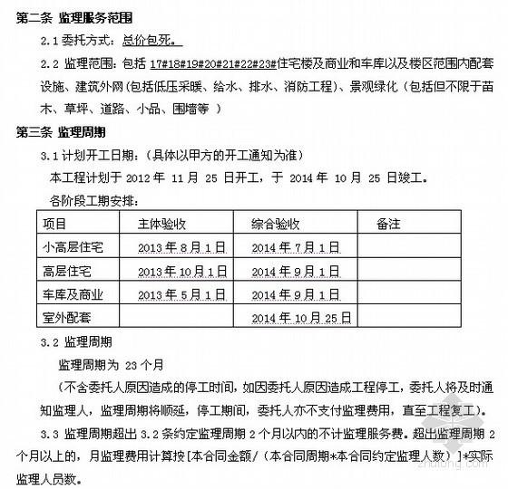 住宅楼工程委托监理合同补充协议(总价包死)