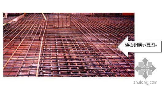 成都某高层商住楼施工组织设计(21层 剪力墙结构)