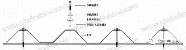 几种常用金属屋面系统应用的对比与浅析