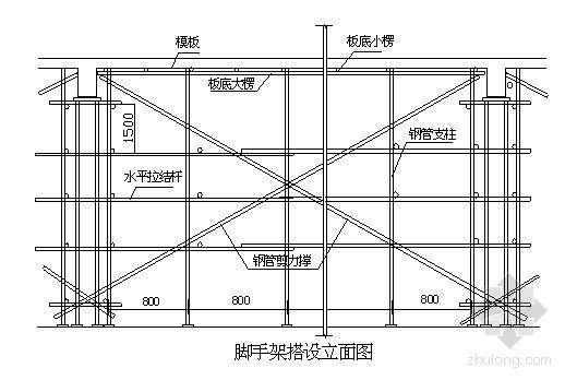 包头某气化框架脚手架搭设施工方案
