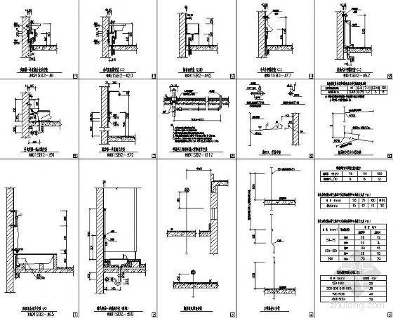 广东某工程卫生器具及管道安装节点详图