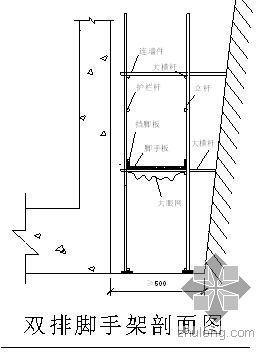 北京某公寓式酒店地下脚手架施工方案