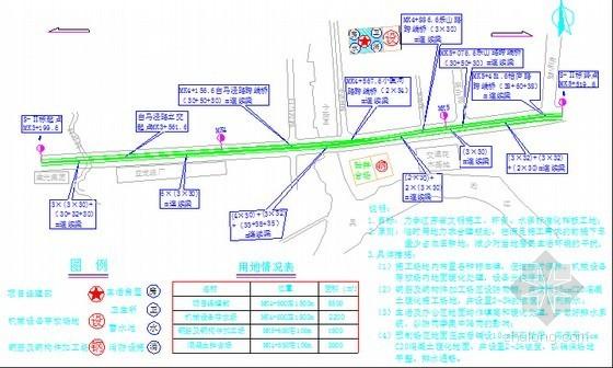 [江苏]含变截面等高度现浇箱梁高架桥互通城市环路工程施工组织设计149页