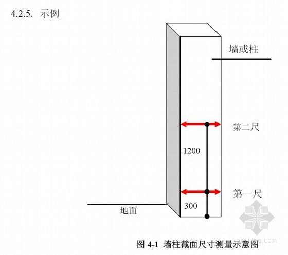 某地产地产产品质量实测实量操作指引
