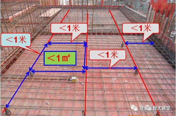 現場墻、板、梁鋼筋連接施工要點及常見問題_44