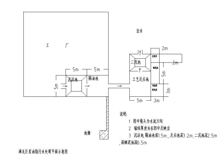 某油脂厂污水处理节点详图(CAD)