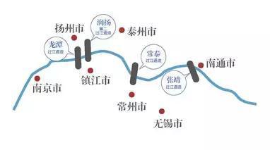 2018年交通大爆发,铁路、公路、过江通道齐发力!(附项目清单)