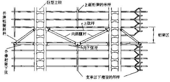 挑战重力的另一种方式—悬挂结构_8