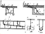 第三章-市政桥梁工程(3)