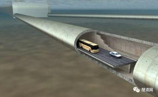 悬浮隧道再成业内热点,各国争相研究相关技术_3