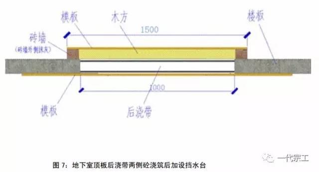 中建八局施工质量标准化图册(土建、安装、样板)_19