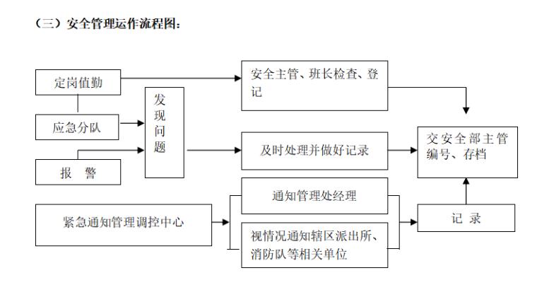 房地产物业管理方案范本(共91页)-安全管理运作流程图
