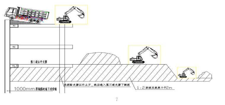 临地铁16.5m深基坑,支护设计及基坑开挖设计方案_12